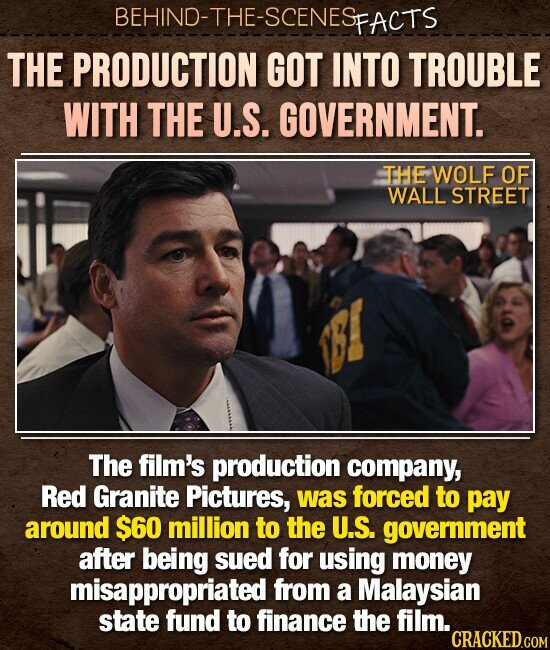 BEHIND-THE-SCENES FACTS THE PRODUCTION GOT INTO TROUBLE WITH THE U.S. GOVERNMENT. HHE WOLF OF WALL STREET The film's production company, Red Granite Pictures, was forced to pay around $60 million to the U.S. government after being sued for using money misappropriated from a Malaysian state fund to finance the film.