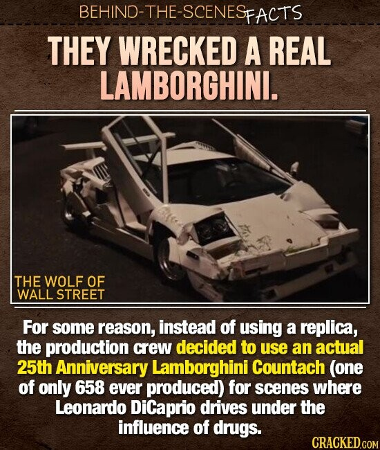 BEHIND-THE-SCENES FACTS THEY WRECKED A REAL LAMBORGHINI. THE WOLF OF WALL STREET For some reason, instead of using a replica, the production crew decided to use an actual 25th Anniversary Lamborghini Countach (one of only 658 ever produced) for scenes where Leonardo DiCaprio drives under the influence of drugs.