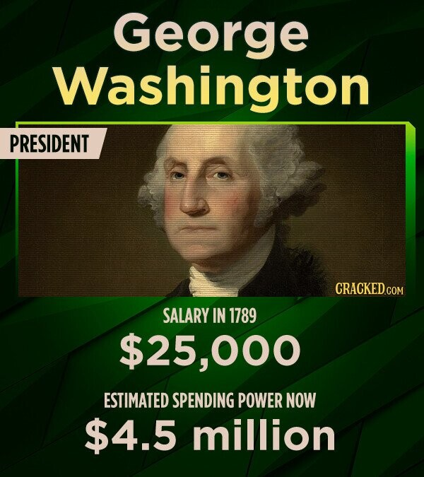 George Washington PRESIDENT SALARY IN 1789 $25,000 ESTIMATED SPENDING POWER NOW $4.5 million