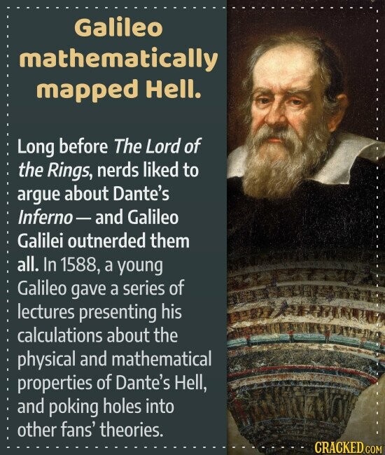 Galileo mathematically mapped Hell. Long before The Lord of the Rings, nerds liked to argue about Dante's Inferno- and Galileo Galilei outnerded them all. In 1588, a young Galileo gave a series of lectures presenting his calculations about the physical and mathematical properties of Dante's Hell, and poking holes into