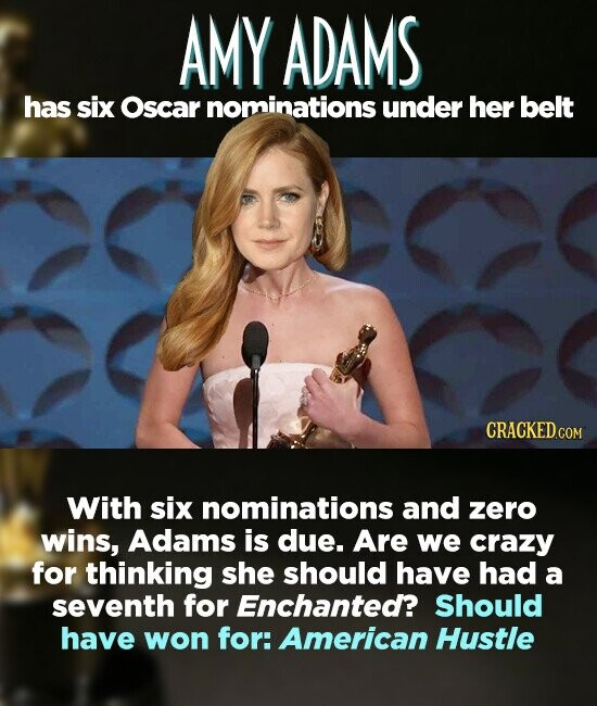 AMY ADAMS has six Oscar nominations under her belt With six nominations and zero wins, Adams is due. Are we crazy for thinking she should have had a seventh for Enchanted? Should have won for: American Hustle