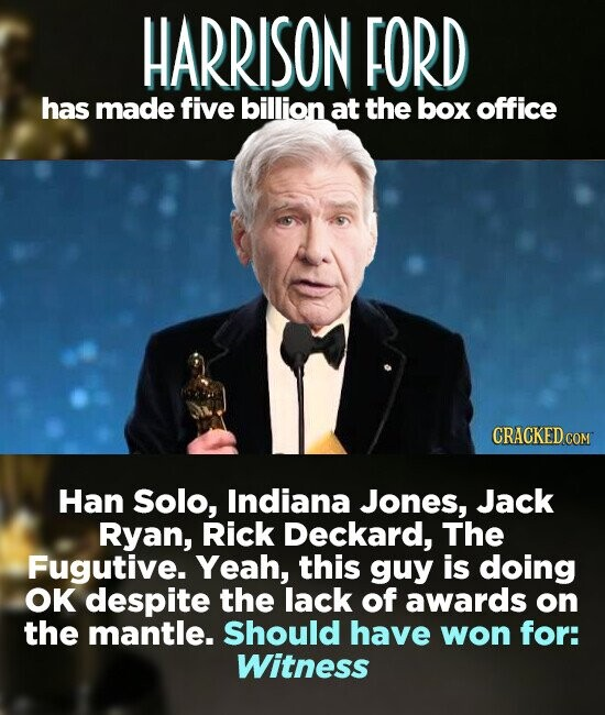 HARRISON FORD has made five billion at the box office CRACKED COM Han Solo, Indiana Jones, Jack Ryan, Rick Deckard, The Fugutive. Yeah, this guy is doing OK despite the lack of awards on the mantle. Should have won for: Witness