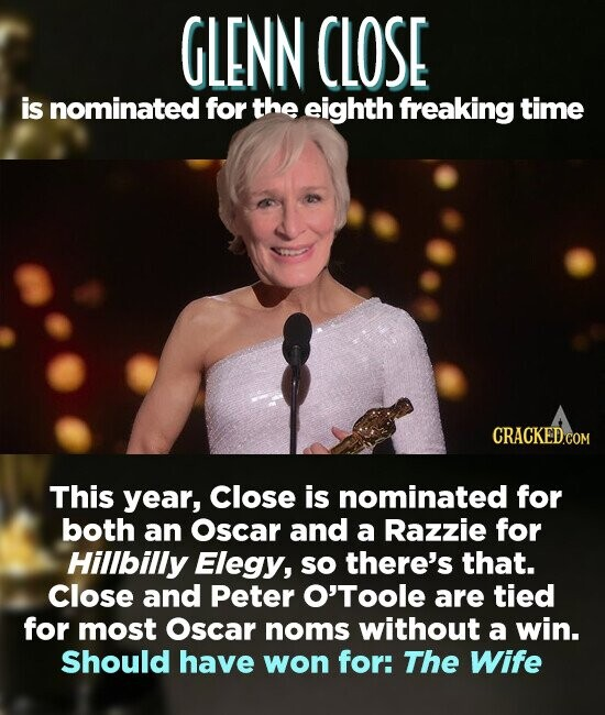 GLENN CLOSE is nominated for the eighth freaking time This year, Close is nominated for both an Oscar and a Razzie for Hillbilly Elegy, so there's that. Close and Peter O'Toole are tied for most Oscar noms without a win. Should have won for: The Wife