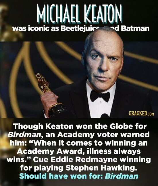 MICHAEL KEATON was iconic as Beetlejuics nd Batman Though Keaton won the Globe for Birdman, an Academy voter warned him: When it comes to winning an Academy Award, illness always wins. Cue Eddie Redmayne winning for playing Stephen Hawking. Should have won for: Birdman