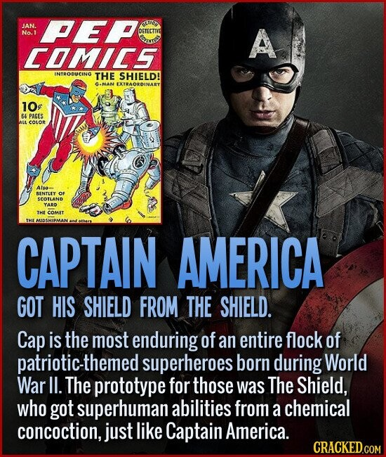 CAPTAIN AMERICA GOT HIS SHIELD FROM THE SHIELD. Cap is the most enduring of an entire flock of patriotic-themed superheroes born during World War II.