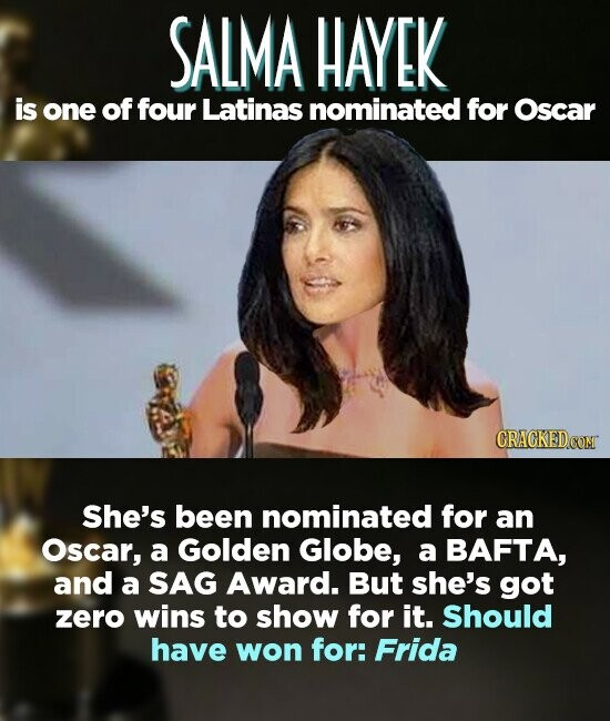 SALMA HAYEK is one of four Latinas nominated for Oscar She's been nominated for an Oscar, a Golden Globe, a BAFTA, and a SAG Award. But she's got zero wins to show for it. Should have won for: Frida