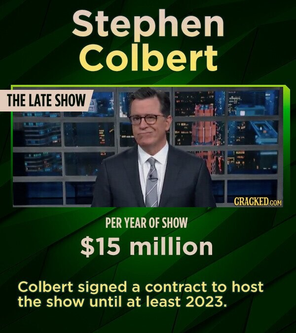 Stephen Colbert THE LATE SHOW CRACKED.cO COM PER YEAR OF SHOW $15 million Colbert signed a contract to host the show until at least 2023.