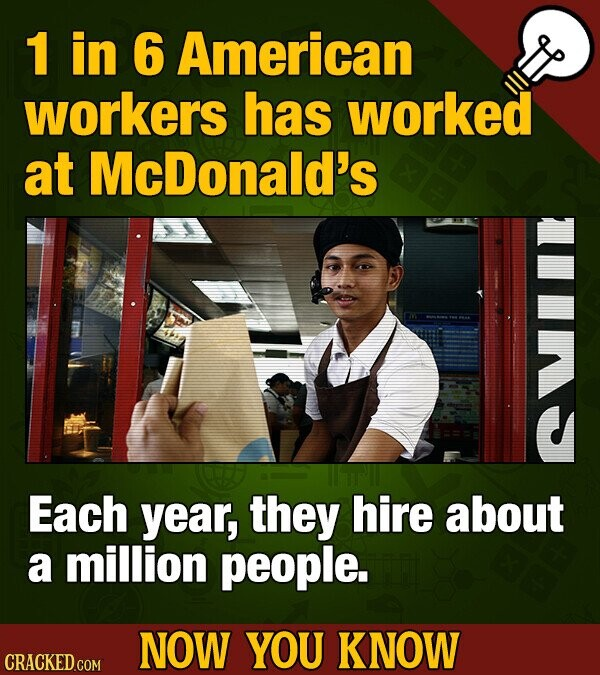 1 in 6 American workers has worked at McDonald's L Each year, they hire about a million people. NOW YOU KNOW CRACKED COM