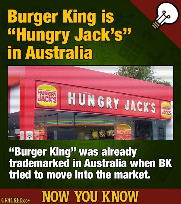 Burger King is Hungry Jack's' in Australia HUNGRY JACKS HUNGRY JACK'S JACKS GUNS ACKS Burger King was already trademarked in Australia when BK tried to move into the market. NOW YOU KNOW CRACKED COM