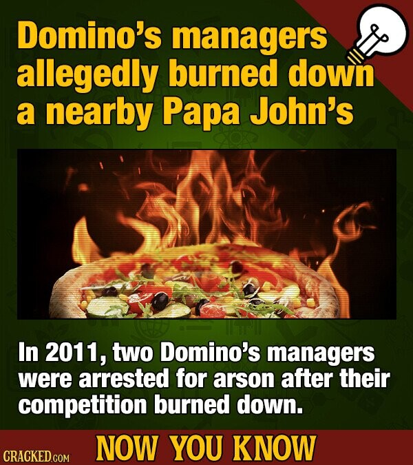 Domino's managers allegedly burned down a nearby Papa John's In 2011, two Domino's managers were arrested for arson after their competition burned down. NOW YOU KNOW CRACKED COM