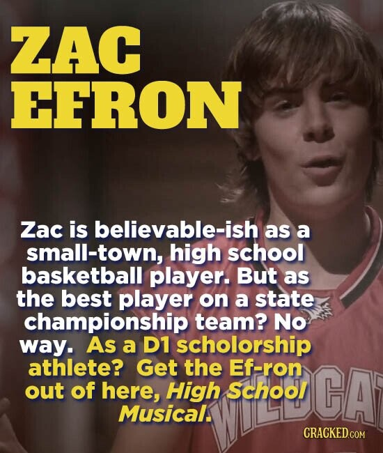 ZAC EERON Zac is believable-ish as a small-town, high school basketball player. But as the best player on a state championship team? No way. As a D1 scholorship athlete? Get the Ef-ron out of here, High CA school Musical.