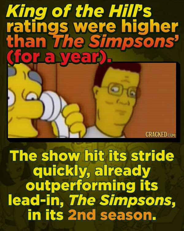King of the HiI's ratings were higher than The Simpsons' Cfor a year)- CRACKED COM The show hit its stride quickly, already outperforming its lead-in, The Simpsons, in its 2nd season.