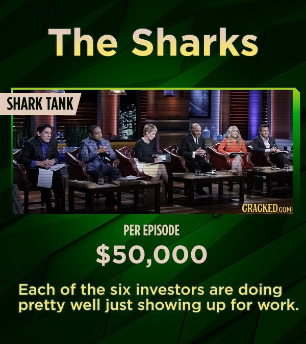 The Sharks SHARK TANK CRACKEDcO PER EPISODE $50,000 Each of the six investors are doing pretty well just showing up for work.