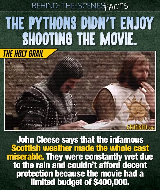 BEHIND-THE-SCENESFACTS THE YTHONS DIDN'T ENJOY SHOOTING THE MOVIE. THE HOLY GRAIL CRACKED CON COM John Cleese says that the infamous Scottish weather made the whole cast miserable. They were constantly wet due to the rain and couldn't afford decent protection because the movie had a limited budget of $400,000.