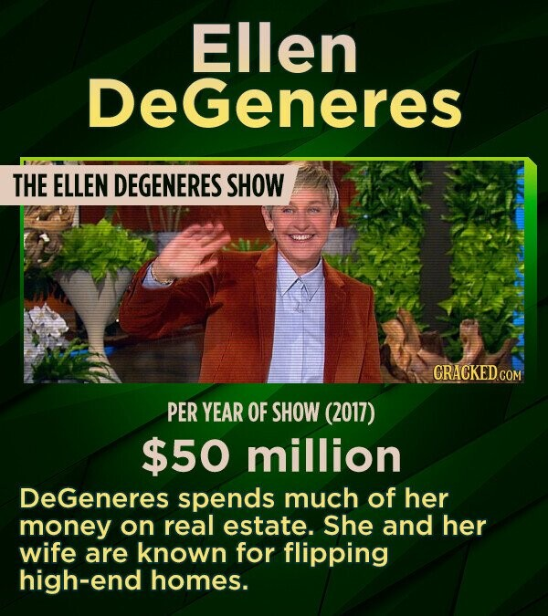 Ellen DeGeneres THE ELLEN DEGENERES SHOW CRACKED CO PER YEAR OF SHOW (2017) $50 million DeGeneres spends much of her money on real estate. She and her wife are known for flipping high-end homes.