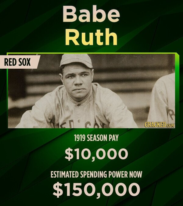 Babe Ruth RED SOX CRACKED COM 1919 SEASON PAY $10,000 ESTIMATED SPENDING POWER NOW $150,000