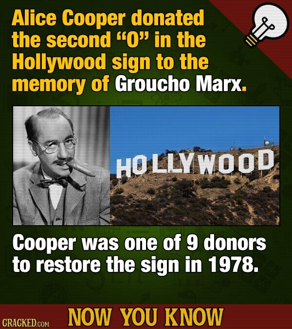 Alice Cooper donated the second O in the Hollywood sign to the memory of Groucho Marx. HO LLYWOOD Cooper was one of 9 donors to restore the sign in