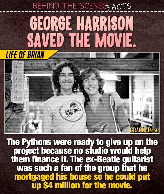 BEHIND-THE-SCENESFACTS GEORGE HARRISON SAVED THE MOVIE. LIFE OF BRIAN CRACKEDCO The Pythons were ready to give up on the project because no studio would help them finance it. The ex-Beatle guitarist was such a fan of the group that he mortgaged his house SO he could put up $4 million