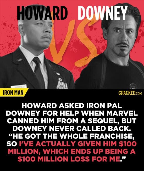 HOWARD DOWNEY IRON MAN HOWARD ASKED IRON PAL DOWNEY FOR HELP WHEN MARVEL CANNED HIM FROM A SEQUEL, BUT DOWNEY NEVER CALLED BACK. HE GOT THE WHOLE FRA
