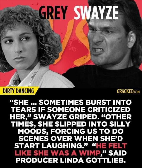 GREY SWAYZE DIRTY DANCING SHE ... SOMETIMES BURST INTO TEARS IF SOMEONE CRITICIZED HER, SWAYZE GRIPED. OTHER TIMES, SHE SLIPPED INTO SILLY MOODS, F