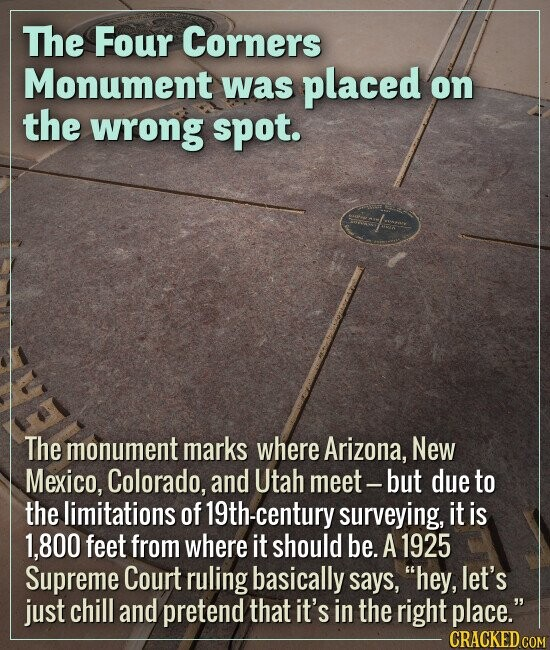 The Four Corners Monument was placed on the wrong spot. The monument marks where Arizona, New Mexico, Colorado, and Utah meet- but due to the limitati