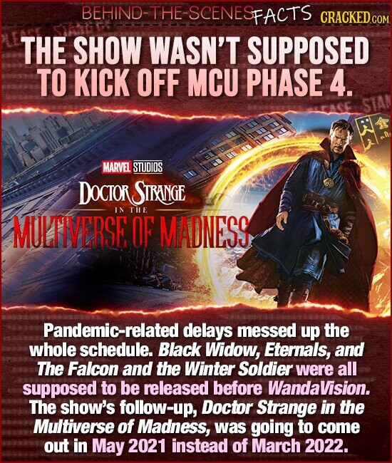 BEHIND-THE-SCENESFA CRACKEDcO THE SHOW WASN'T SUPPOSED TO KICK OFF MCU PHASE 4. MARVEL STUDIOS DOCTOR STRSANGE IN THE MULTIVERSE OF MADNESS Pandemic-related delays messed up the whole schedule. Black Widow, Eternals, and The Falcon and the Winter Soldier were all supposed to be released before Wandavision. The show's follow-up, Doctor Strange