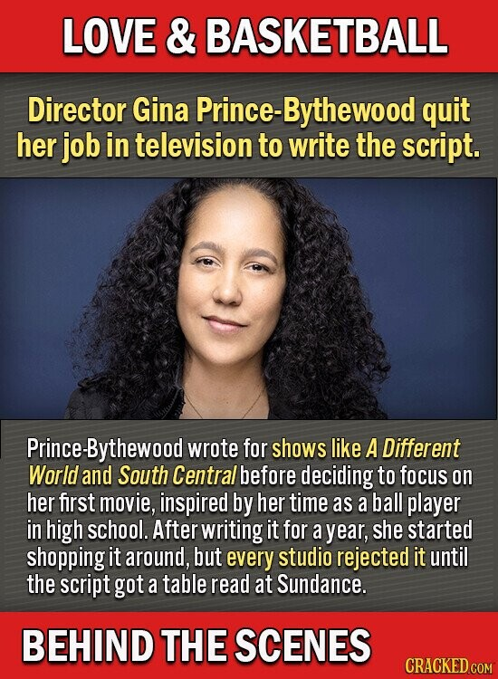 LOVE & BASKETBALL Director Gina Prince-Bythewood quit her job in television to write the script. Prince-Bythewood wrote for shows like A Different World and South Central before deciding to focus on her first movie, inspired by her time as a ball player in high school. After writing it for a