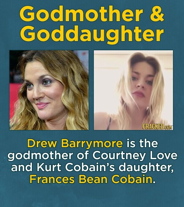 Godmother & Goddaughter Drew Barrymore is the godmother of Courtney Love and Kurt Cobain's daughter, Frances Bean Cobain.