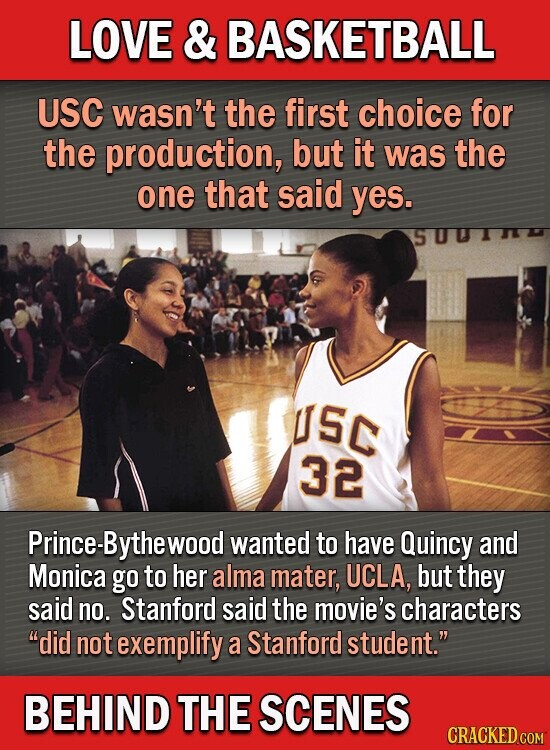 LOVE & BASKETBALL USC wasn't the first choice for the production, but it was the one that said Yes. ISC 32 Prince-Bythewood wanted to have Quincy and Monica go to her alma mater, UCLA, but they said no. Stanford said the movie's characters did not exemplify a Stanford student. BEHIND