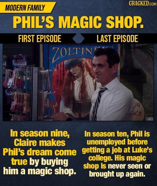 CRACKEDco MODERN FAMILY PHIL'S MAGIC SHOP. FIRST EPISODE LAST EPISODE ZOLTIN R NCe In season nine, In season ten, Phil is Claire makes unemployed before Phil's dream come getting a job at Luke's true by buying college. His magic shop is him never seen or a magic shop. brought up
