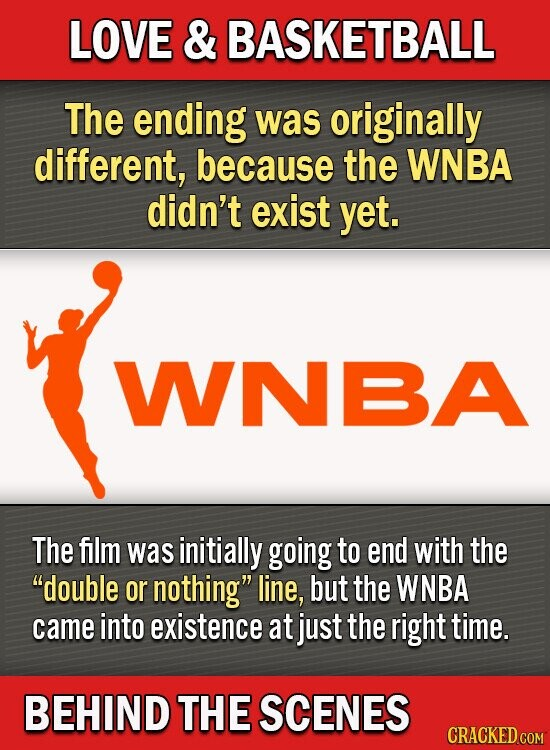 LOVE & BASKETBALL The ending was originally different, because the WNBA didn't exist yet. WNBA The film was initially going to end with the double or nothing line, but the WNBA came into existence at just the right time. BEHIND THE SCENES