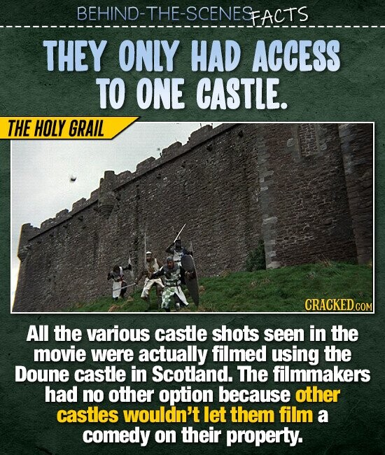 BEHIND-THE-SCENESFACTS THEY ONLY HAD ACCESS TO ONE CASTLE. THE HOLY GRAIL CRACKED CO All the various castle shots seen in the movie were actually filmed using the Doune castle in Scotland. The filmmakers had no other option because other castles wouldn't let them film a comedy on their property.