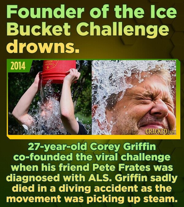 Founder of the lce Bucket Challenge drowns. 2014 CRACKEDO 27-year-old Corey Griffin co-founded the viral challenge when his friend Pete Frates was dia