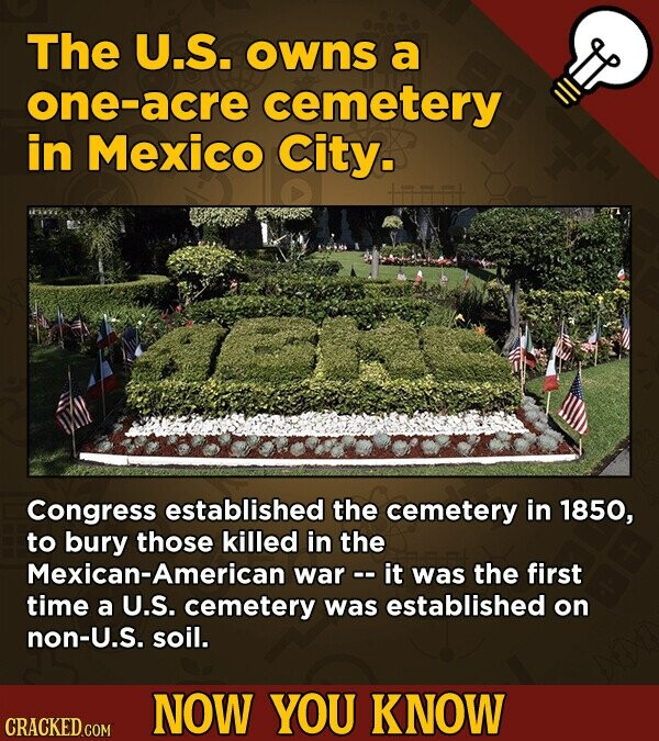 The U.S. owns a one-acre cemetery in Mexico City. Congress established the cemetery in 1850, to bury those killed in the Mexican-American war -- it was the first time a U.S. cemetery was established on non-U.S. soil. NOW YOU KNOW CRACKED COM