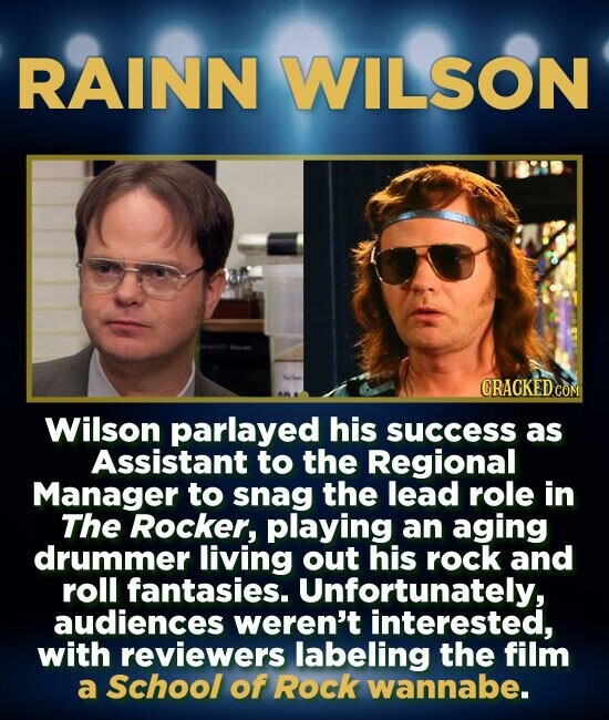 RAINN WILSON Wilson parlayed his success as Assistant to the Regional Manager to snag the lead role in The Rocker, playing an aging drummer living out
