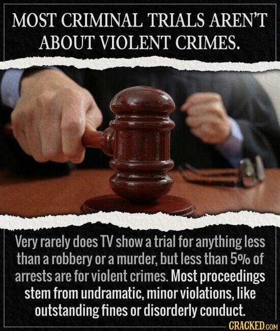 MOST CRIMINAL TRIALS AREN'T ABOUT VIOLENT CRIMES. Very rarely does TV show a trial for anything less than a robbery or a murder, but less than 5% of arrests are for violent crimes. Most proceedings stem from undramatic, minor violations, like outstanding fines or disorderly conduct.