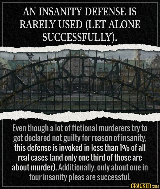 AN INSANITY DEFENSE IS RARELY USED (LET ALONE SUCCESSFULLY). SL Even though a lot of fictional murderers try to get declared not guilty for reason of insanity, this defense is invoked in less than 1% of all real cases (and only one third of those are about murder). Additionally, only