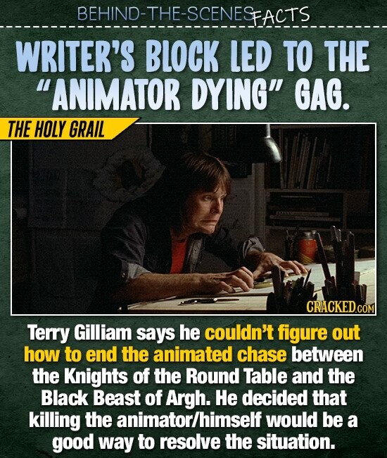 BEHIND-THE-SCENESF FACTS WRITER'S BLOCK LED TO THE ANIMATOR DYING GAG. THE HOLY GRAIL CRACKED.COM Terry Gilliam says he couldn't figure out how to end the animated chase between the Knights of the Round Table and the Black Beast of Argh. He decided that killing the animator/himself would be a good