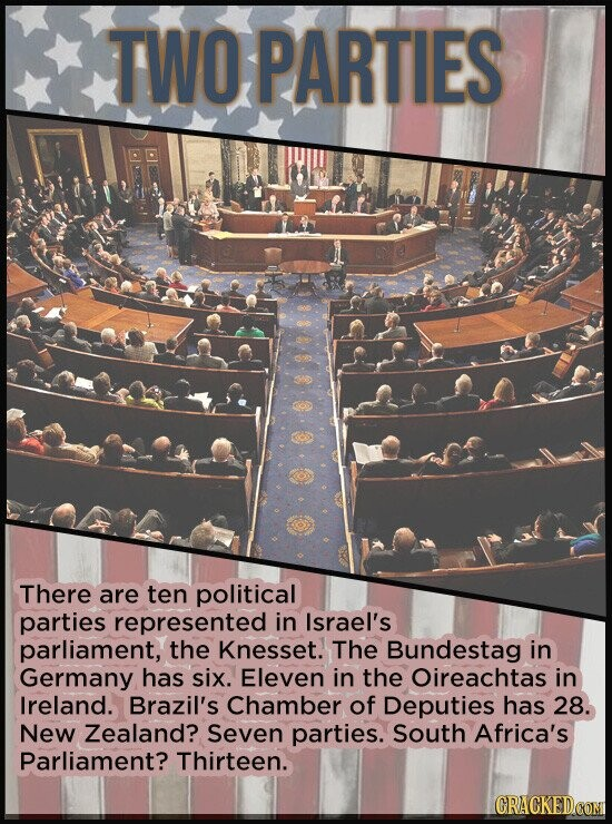 TWO PARTIES There are ten political parties represented in Israel's parliament, the Knesset. The Bundestag in Germany has six. Eleven in the Oireachta