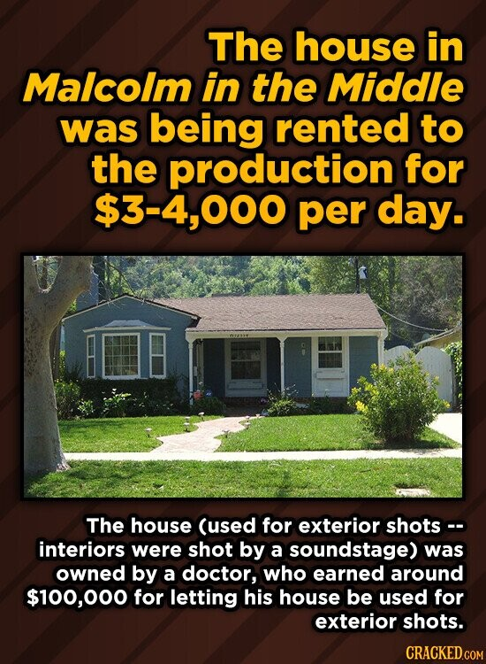 The house in Malcolm in the Middle was being rented to the production for $3-4,000 per day. The house (used for exterior shots-- interiors were shot by a soundstage) was owned by a doctor, who earned around $100,000 for letting his house be used for exterior shots.