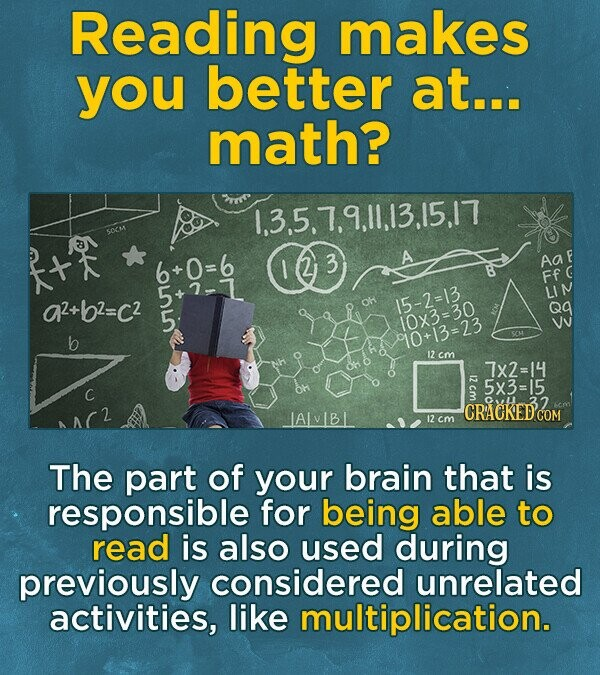 Reading makes you better at... math? 1,3,5,7,9,11,13.15.17 Aa 2 Ff a2+b2=C2 15-2=13 10x3=30 b 010+13=23 12 cm 7x2=14 5x3-15 C S IAlvBL CRACKED 12 cm The part of your brain that is responsible for being able to read is also used during previously considered unrelated activities, like multiplication.