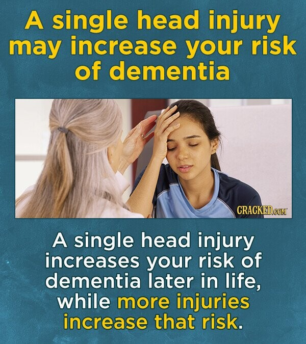 A single head injury may increase your risk of dementia CRACKEDCONT A single head injury increases your risk of dementia later in life, while more injuries increase that risk.