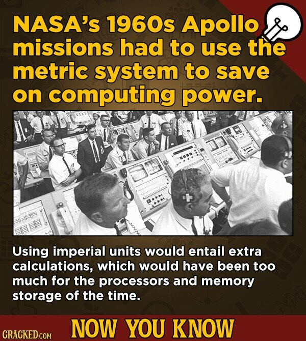 NASA's 1960s Apollo missions had to use the metric system to save on computing power. Using imperial units would entail extra calculations, which would have been too much for the processors and memory storage of the time. NOW YOU KNOW CRACKED.COM