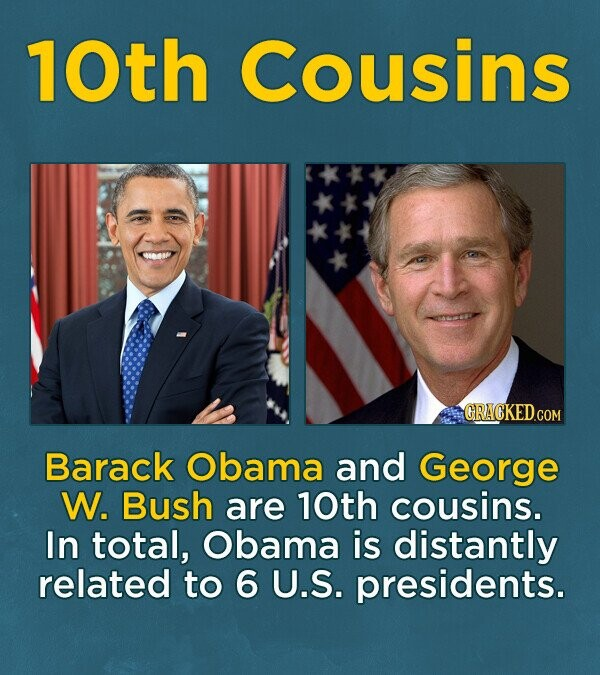 10th Cousins GRACKEDcO Barack Obama and George W. Bush are 10th cousins. In total, Obama is distantly related to 6 U.S. presidents.
