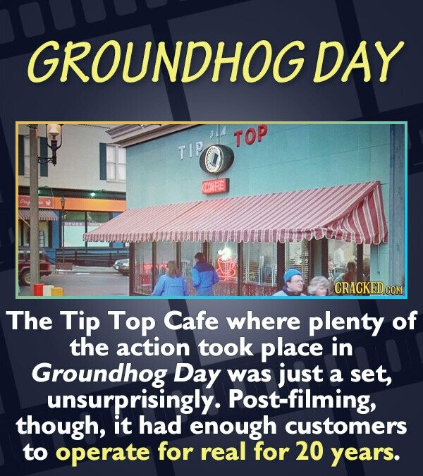 GROUNDHOGDAY TOP TIP CIRE The Tip Top Cafe where plenty of the action took place in Groundhog Day was just a set, unsurprisingly. Post-filming, though