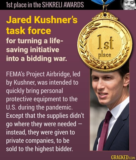 1st place in the SHKRELI AWARDS Jared Kushner's task force for turning lst a life- saving initiative place into a bidding war. FEMA'S Project Airbridge, led by Kushner, was intended to quickly bring personal protective equipment to the U.S. during the pandemic. Except that the supplies didn't go where they