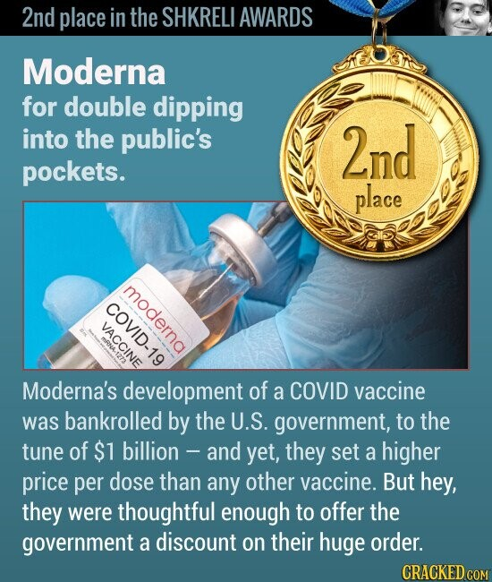 2nd place in the SHKRELI AWARDS Moderna for double dipping into the public's 2nd pockets. place moderna COVID-19 VACCINE Moderna's development of a COVID vaccine was bankrolled by the U.S. government, to the tune of $1 billion - and yet, they set a higher price per dose than any other vaccine.