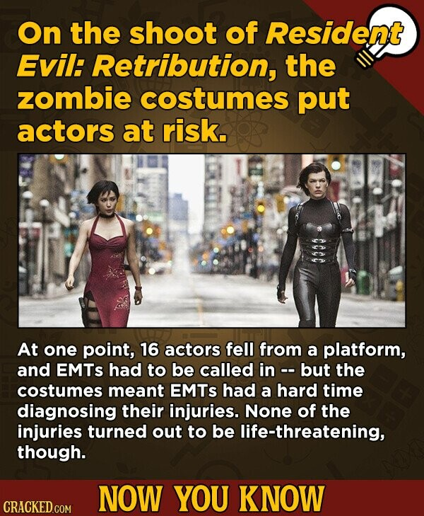 On the shoot of Resident Evil: Retribution, the zombie costumes put actors at risk. At one point, 16 actors fell from a platform, and EMTs had to be called in - but the costumes meant EMTs had a hard time diagnosing their injuries. None of the injuries turned out to
