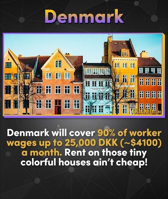 Denmark Denmark will cover 90% of worker wages up to 25, 000 DKK ~$4100) a month. Rent on those tiny colorful houses ain't cheap!