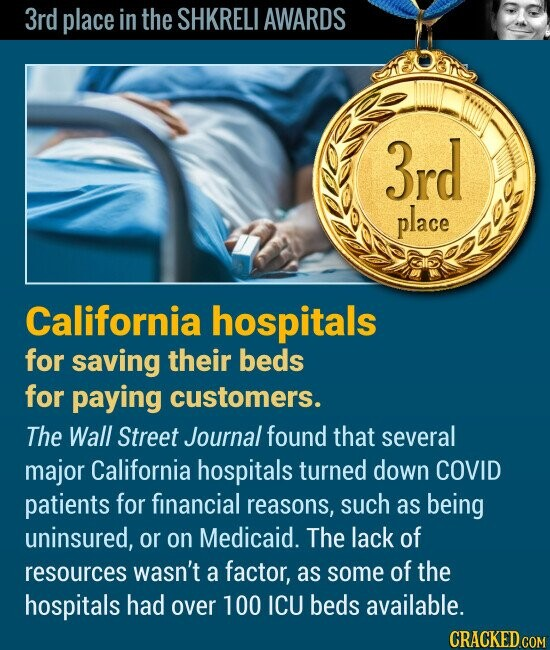 3rd place in the SHKRELI AWARDS 3rd place California hospitals for saving their beds for paying customers. The Wall Street Journal found that several major California hospitals turned down COVID patients for financial reasons, such as being uninsured, or on Medicaid. The lack of resources wasn't a factor, as some